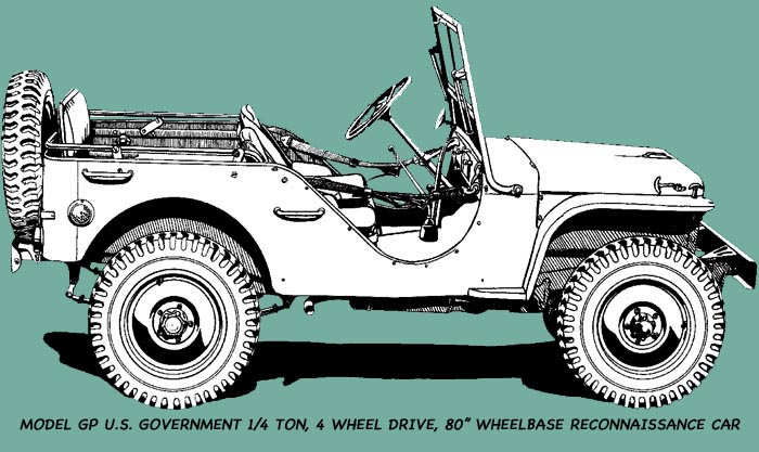 How the jeep got its name - Ray Cowdery
